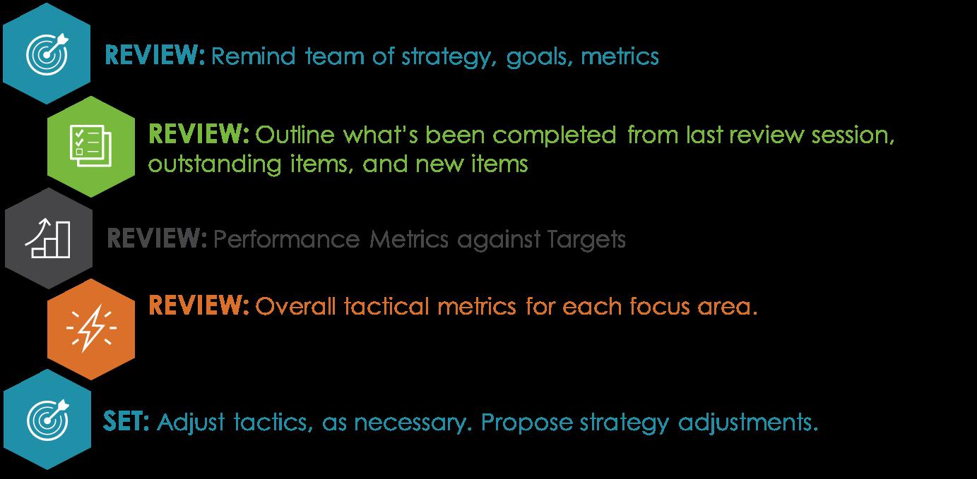 Client Success Team Reviews
